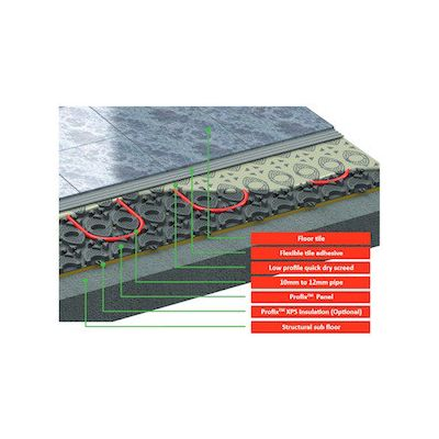 Heat Direct Low Profile UFH
